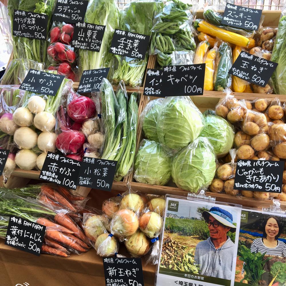 野菜マルシェを集客に活かしませんか?